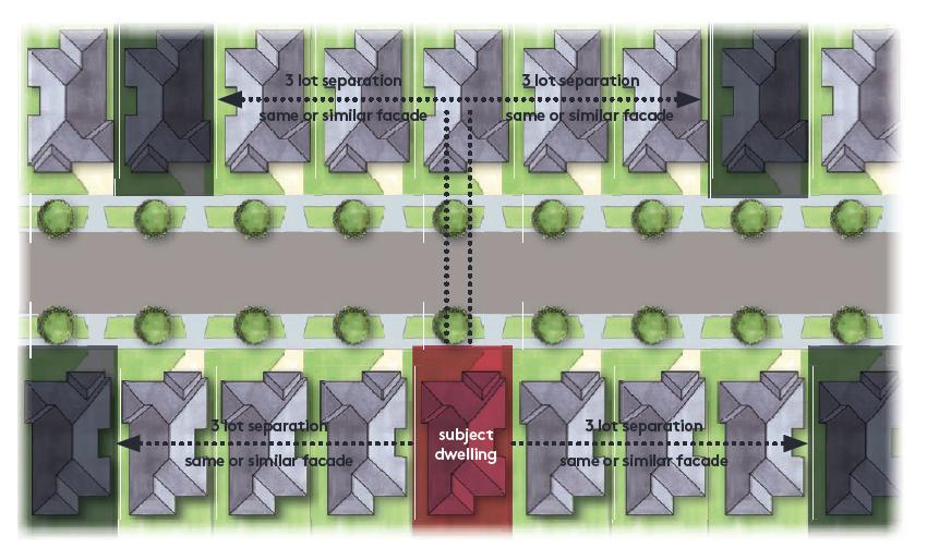 facade-replication